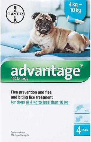 Advantage II Canine Teal <br>$15.73